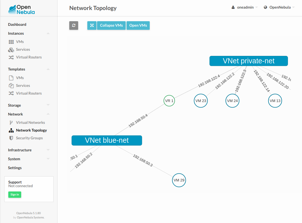 Virtual Routers — OpenNebula 5 8 4 documentation